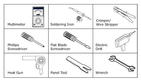 tools car security installation guide pwd701 wiring diagram at soozxer.org