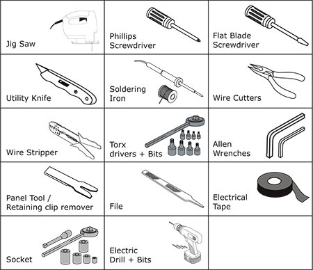 electrical wiring tools pdf schematic wiring diagram u2022 rh freewiring today PDF -XChange Tools Tools Clip Art