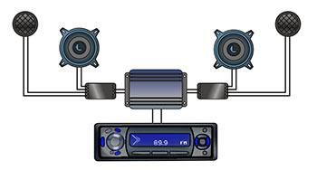 component speakers installation guide rh crutchfield com Bi- Wiring Speakers Diagram car component speaker wiring diagram