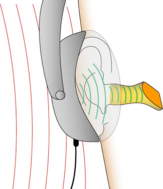 Around-ear headphones diagram