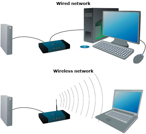 types of network solutions to enable Lan and wan are two common network domains, but many other types of area networks exist learn more about computer network types here.