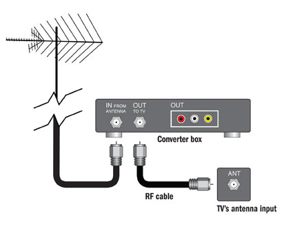 digimatch plug in tv amp instructions