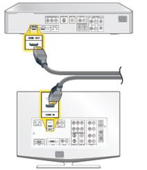 hook up wii to emerson tv Some newer tvs do not have the traditional yellow video input, known as an  av connection even without that input, you should be able to use the standard three-color wii av cable that came with the system.