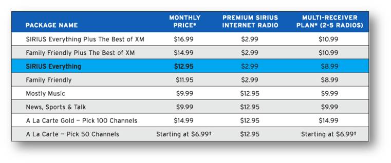 SIRIUS programming options