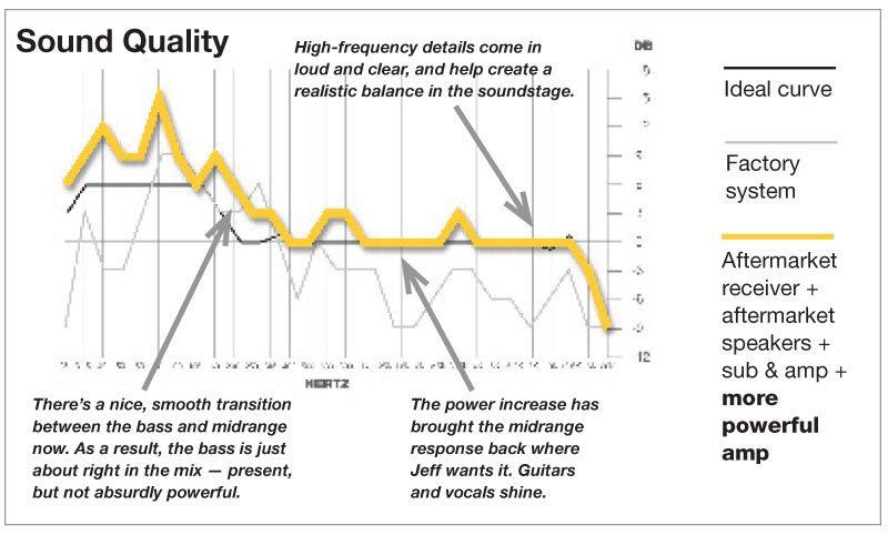 Sound%20quality%20graph