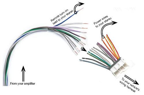 Multiconductor diagram connecting your car speakers to an amp use your factory wiring how to connect a wire harness for car stereo at fashall.co