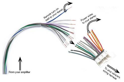 multi-conductor cable diagram