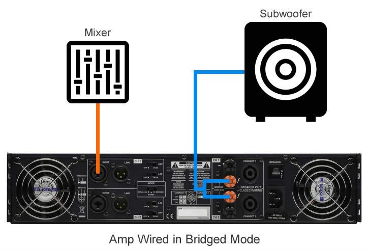 Amp wired in bridged mode