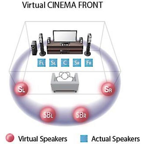 Virtual Cinema Front