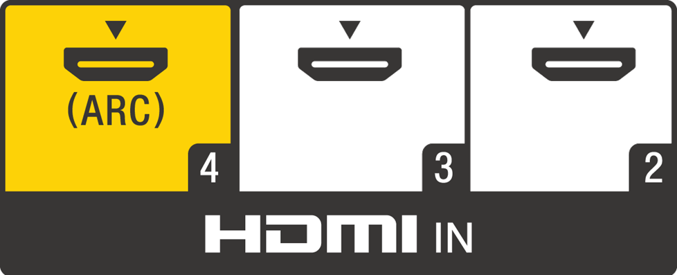 Illustration of 3 HDMI inputs, 1 labeled ARC