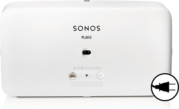 Sonos Play:5 AC power required