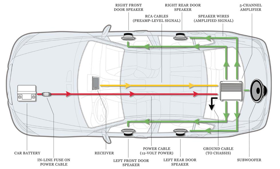 lifier installation guide on car stereo capacitor installation