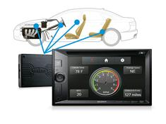 True car stereo integration with Sony and Axxess