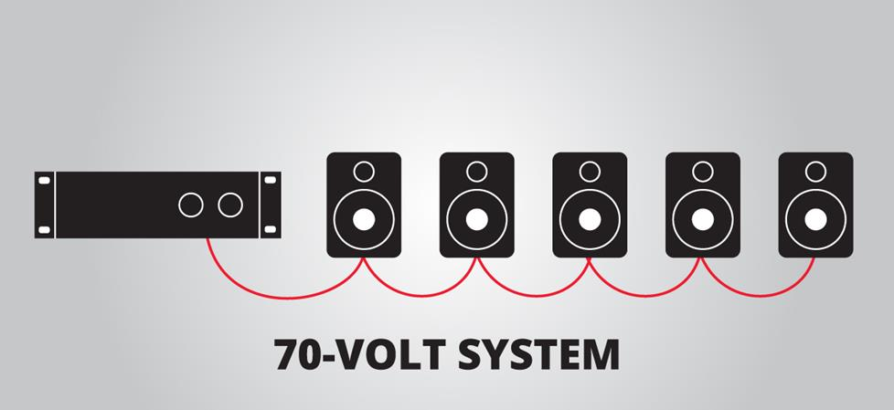 Illustration of a 70-volt system