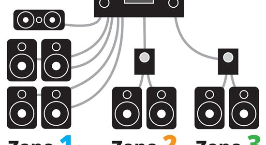 Powering your multi-room music system