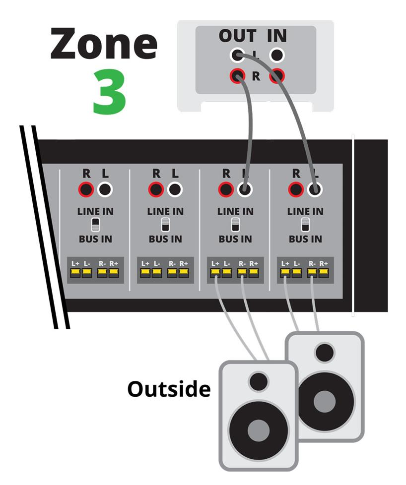 How To Power A Multi Room Music System Bridge Subwoofer Wiring Diagram Car Tuning For The Zone 3 Player Well Connect Left Output Mono Input Channels 9 And 10 On Amplifier Right Goes