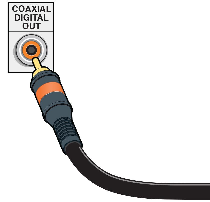 Coaxial digital cable