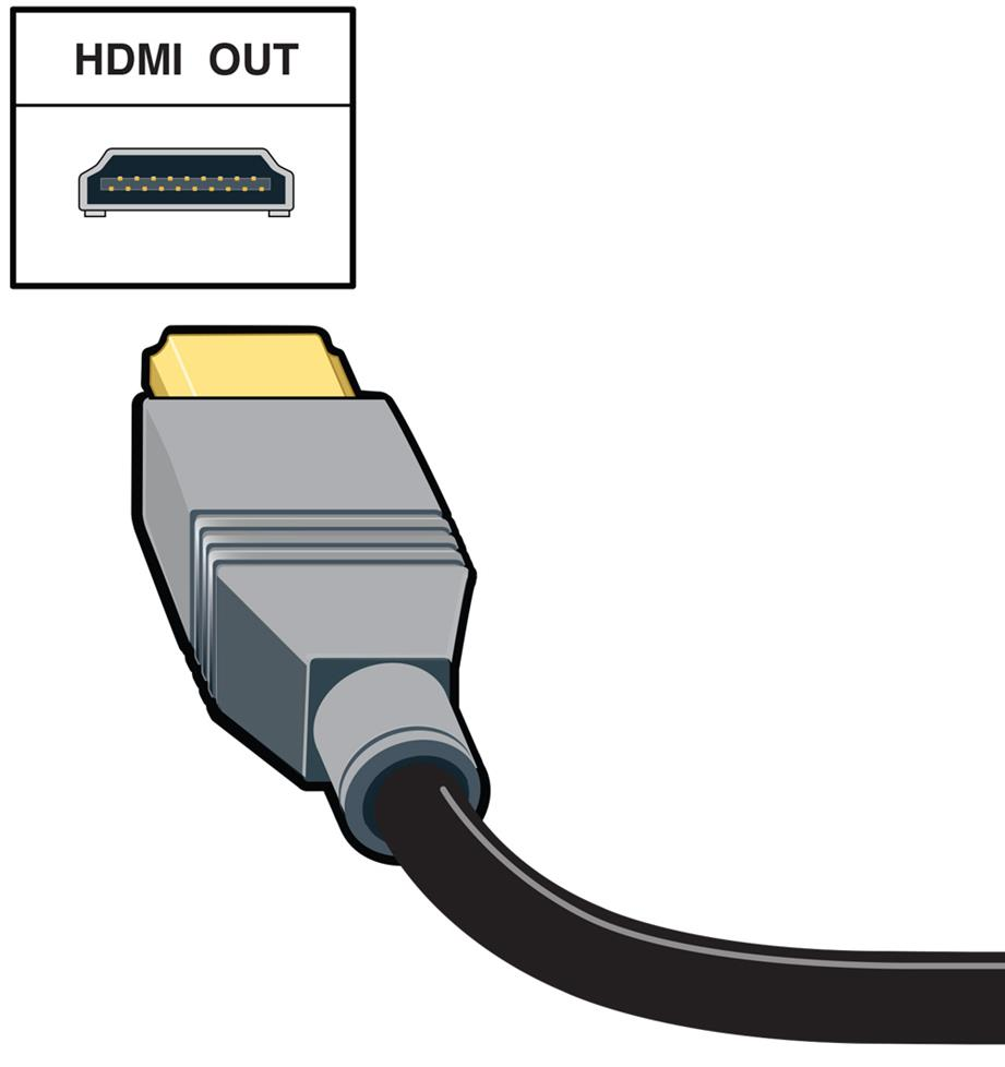 HDMI (High-Definition Multimedia Interface