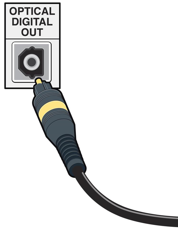 Optical digital cable (Toslink)