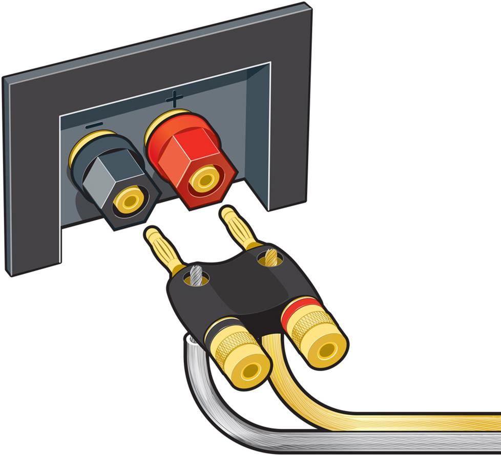 Home A V Connections Glossary Smart Cat6 Wiring Diagram Dual Banana Plugs