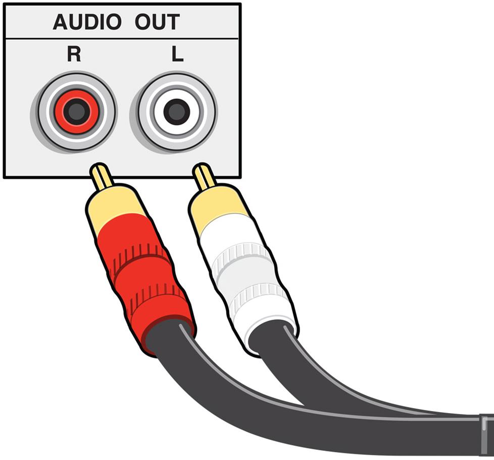 Home A V Connections Glossary After Inserting Wires To The Plug Place Into Proper Slot Stereo Rca Cables