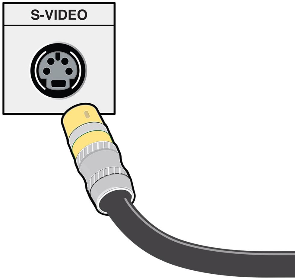 Usb Cable Wire Color Diagram Besides Micro Wiring Home A V Connections Glossary S Video