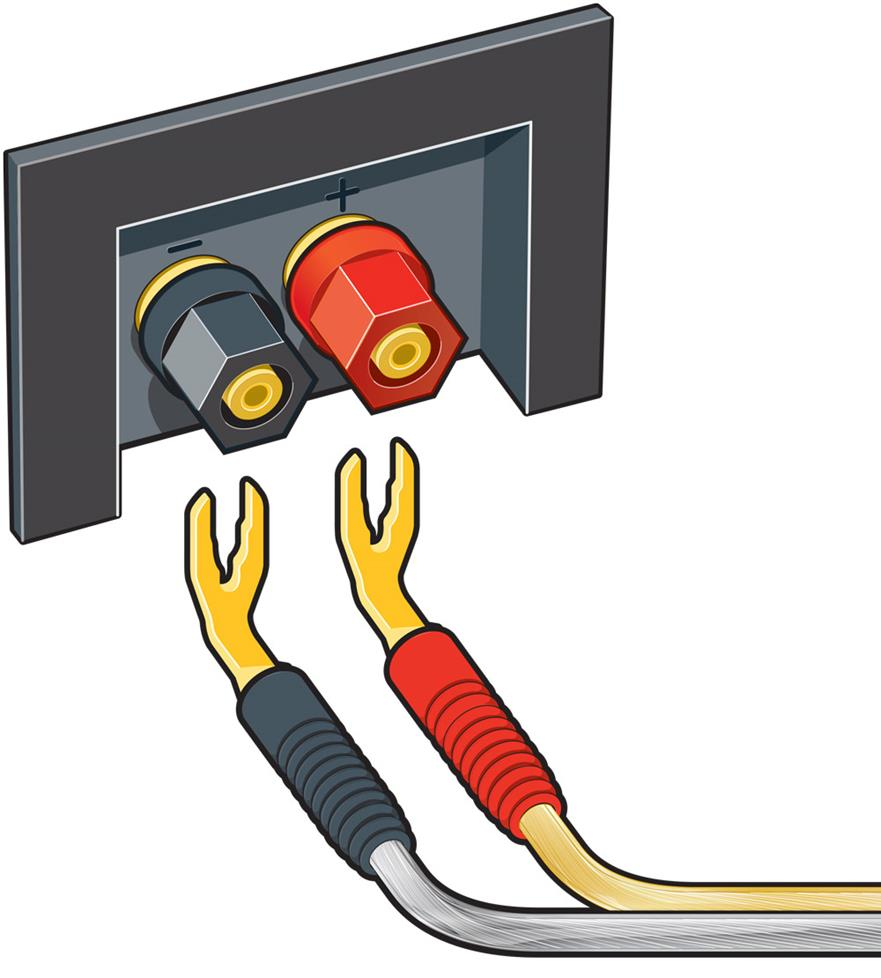 Home A V Connections Glossary Wiring Xlr Connectors Spade