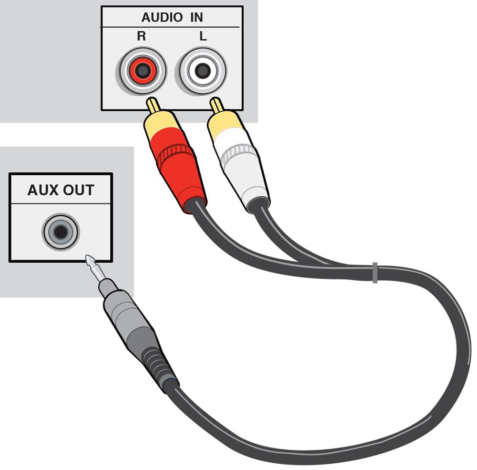 home a v connections glossary stereo mini to dual rca cable