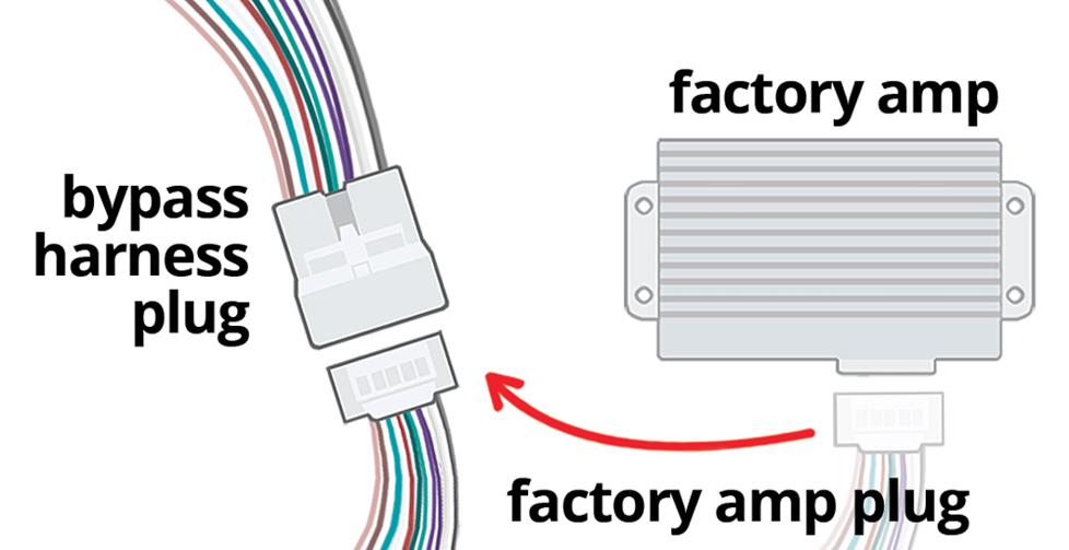 Factory Amp bypass diagram adding a stereo to a vehicle with a factory amp should you 4 Channel Amp Wiring Diagram at crackthecode.co