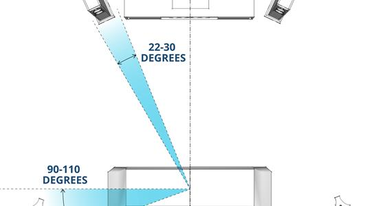 Speaker placement for home theater