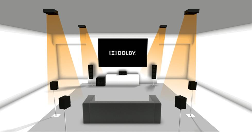 Dolby Atmos Illustration