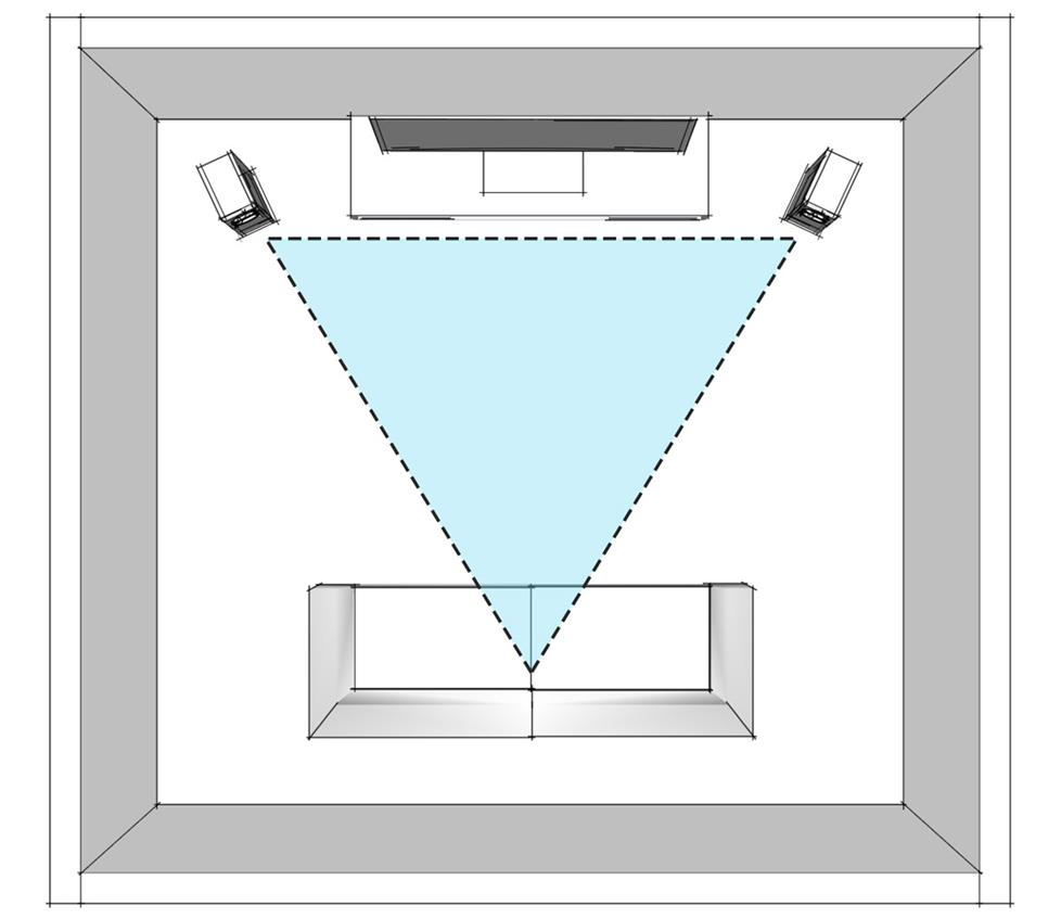 Stereo speaker placement diagram