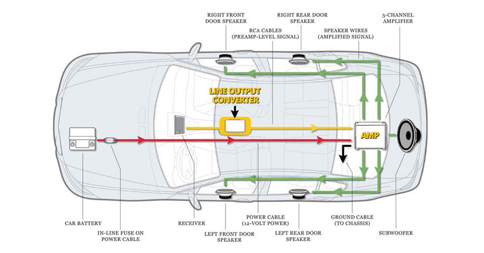 Car System Diagram - Owner Manual & Wiring Diagram
