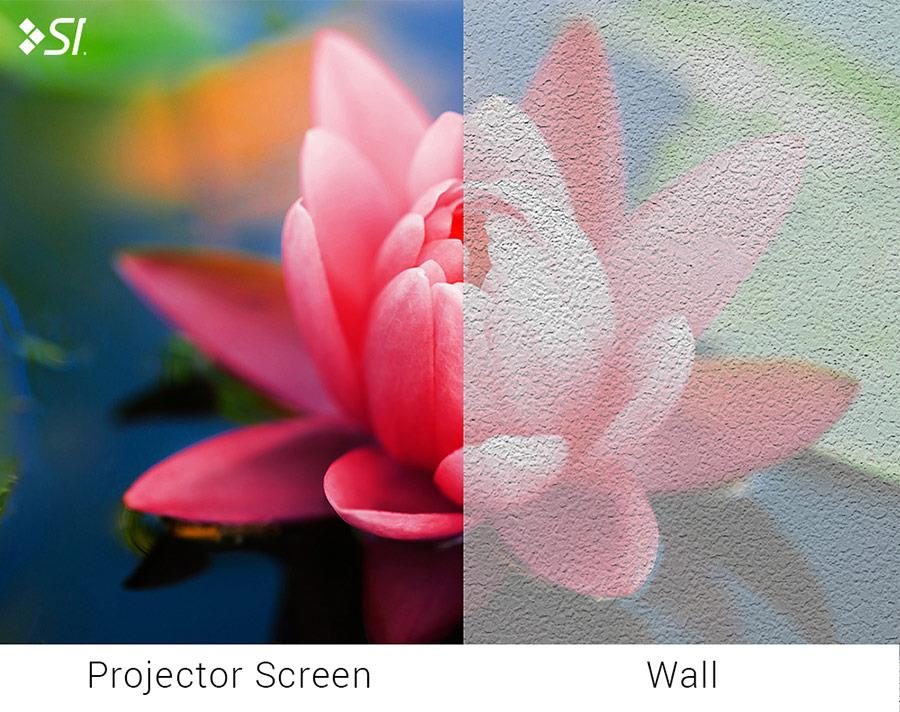 Screen vs wall