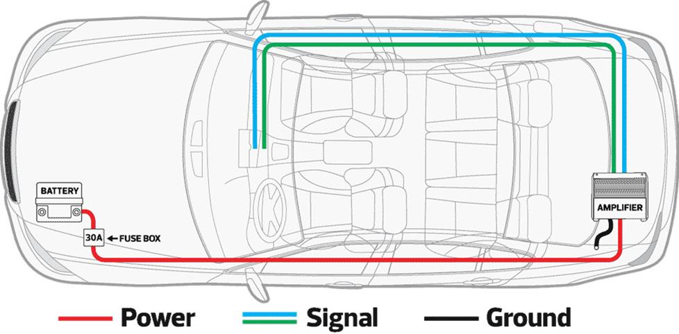 How to Connect an Amplifier to a Factory Stereo A Speaker Wiring Diagram For Chevy Malibu on