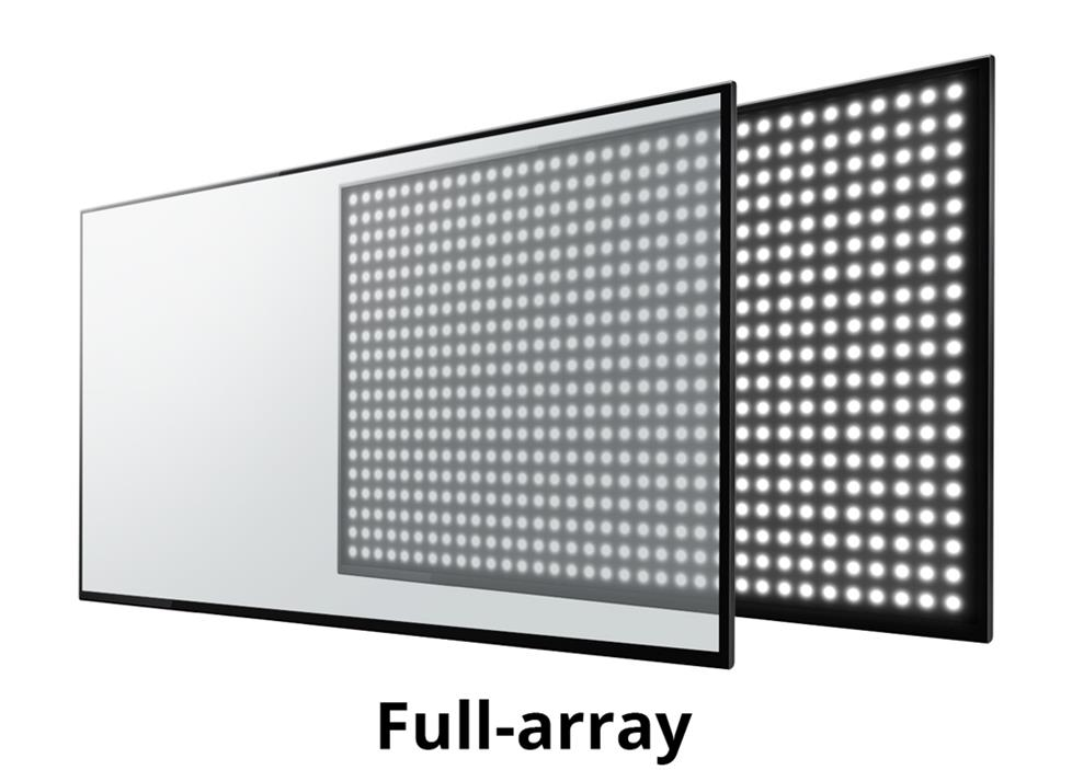 Full-array