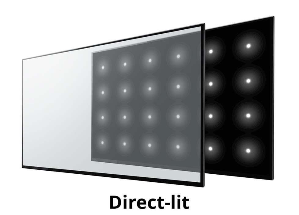 Direct led blu