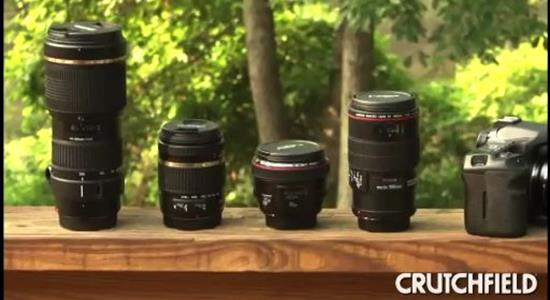 Video: How to Choose a Lens