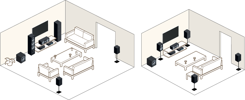 Big speakers for big rooms, small speakers for smaller rooms