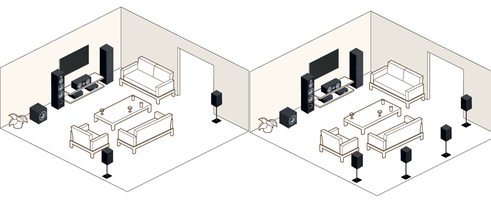 5.1 and 7.1 speaker placement diagrams