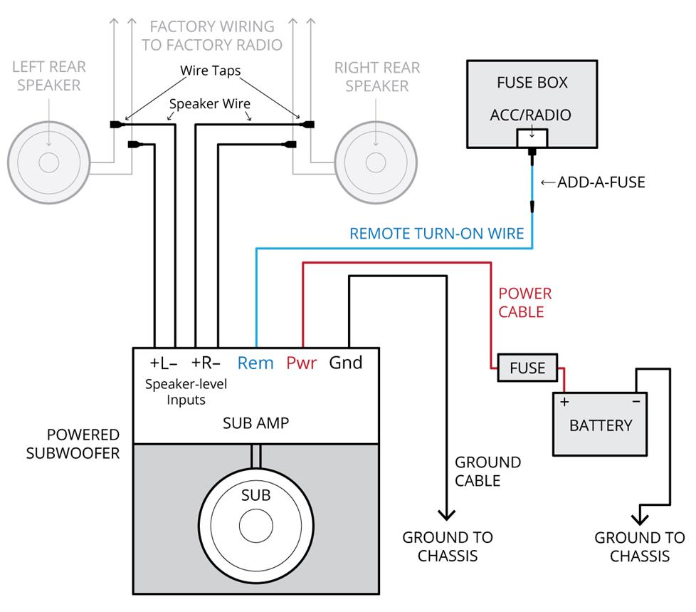 amplifier wiring diagrams how to add an amplifier to your car audio rh crutchfield com 2 Channel Amp Wiring Diagram kicker 4 channel amp wiring diagram