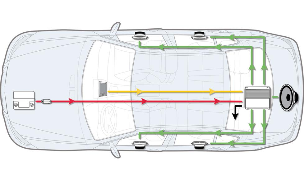 step by step instructions for wiring an amplifier in your carwhen routing wire behind or under the dash, always secure it with plastic wire ties be sure that the wire doesn\u0027t interfere with any moving parts to ensure