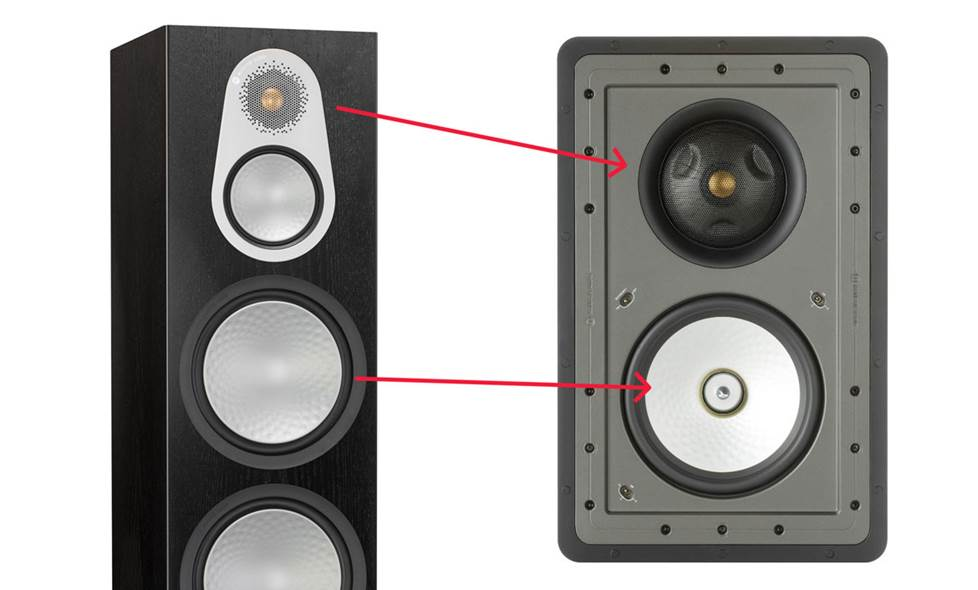 Best In-wall and Ceiling Speakers for Home Theater
