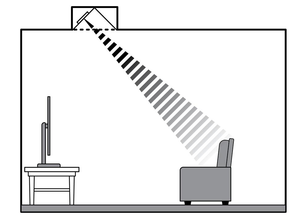 how the overhead speaker angles toward the listener