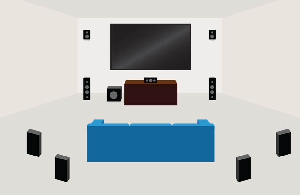 9.1 speaker layout