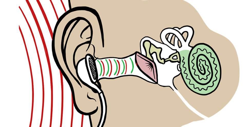 Safe Listening with Headphones