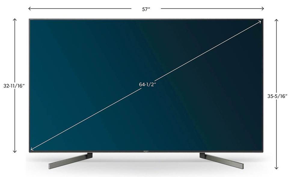 Whats The Best Size Tv For My Room
