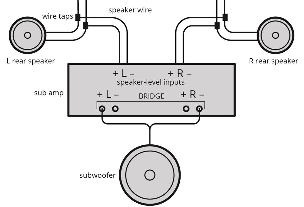 Wiring Diagram Showing Two Amplifiers With 6 Speakers from images.crutchfieldonline.com