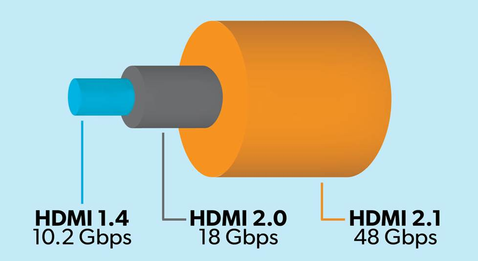 Bandwidth comparison