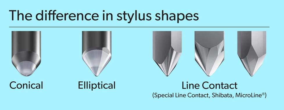 Stylus shapes